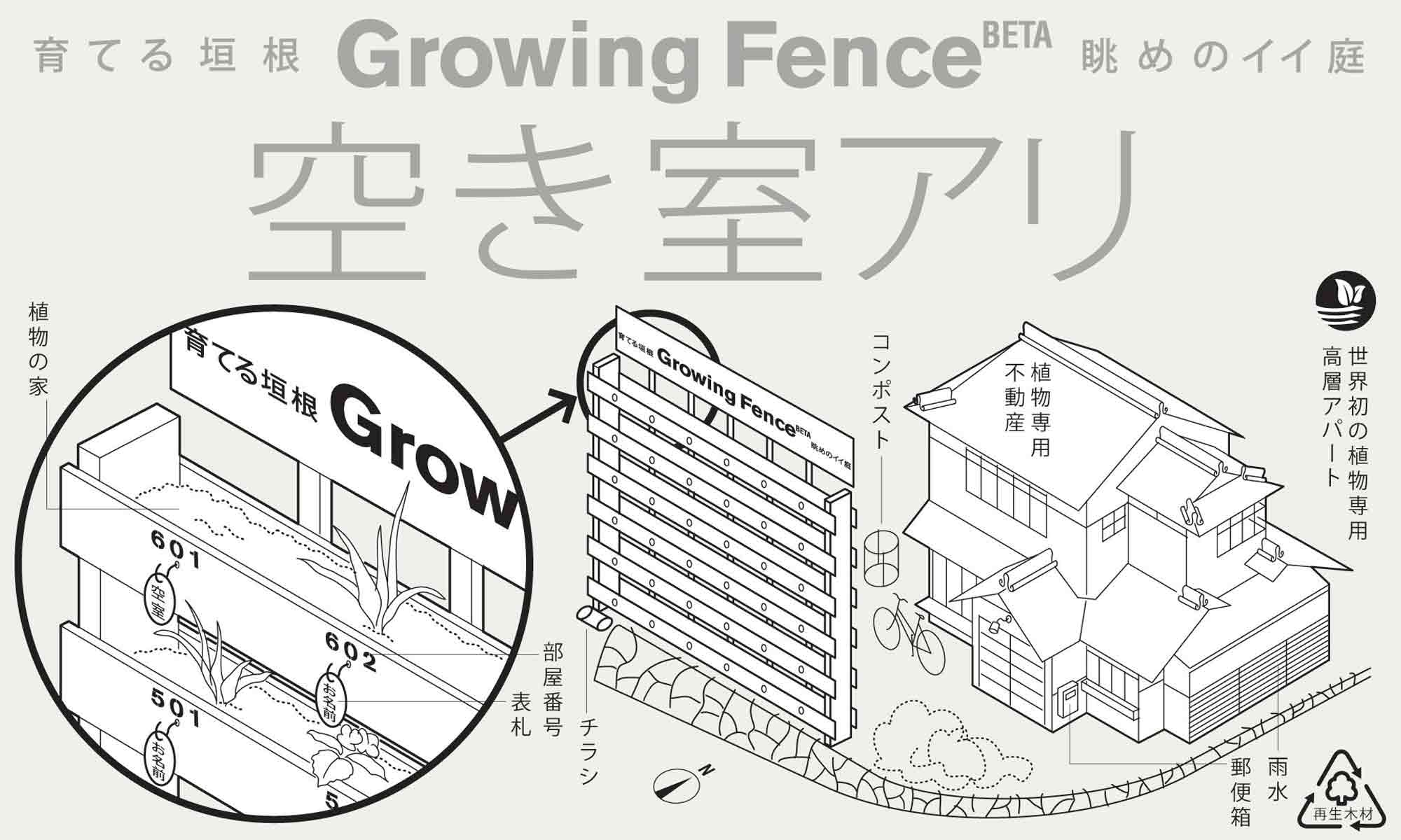Growing Fence